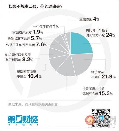 去年各省人口变化 全面二孩后中国人口发生了哪些变化